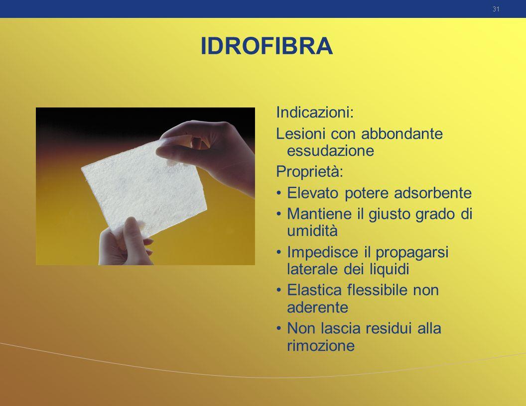 IDROFIBRA Indicazioni: Lesioni con abbondante essudazione Proprietà: