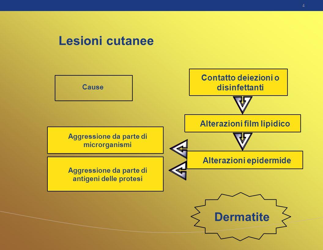 Lesioni cutanee Dermatite Contatto deiezioni o disinfettanti