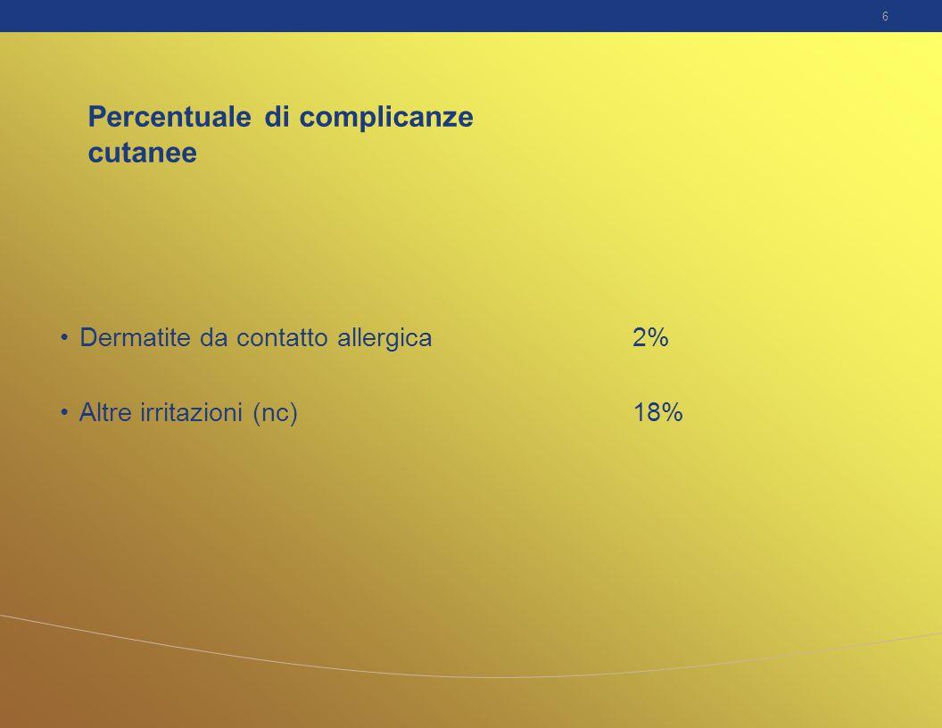 Percentuale di complicanze cutanee