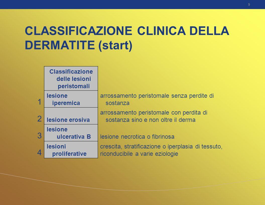 CLASSIFICAZIONE CLINICA DELLA DERMATITE (start)