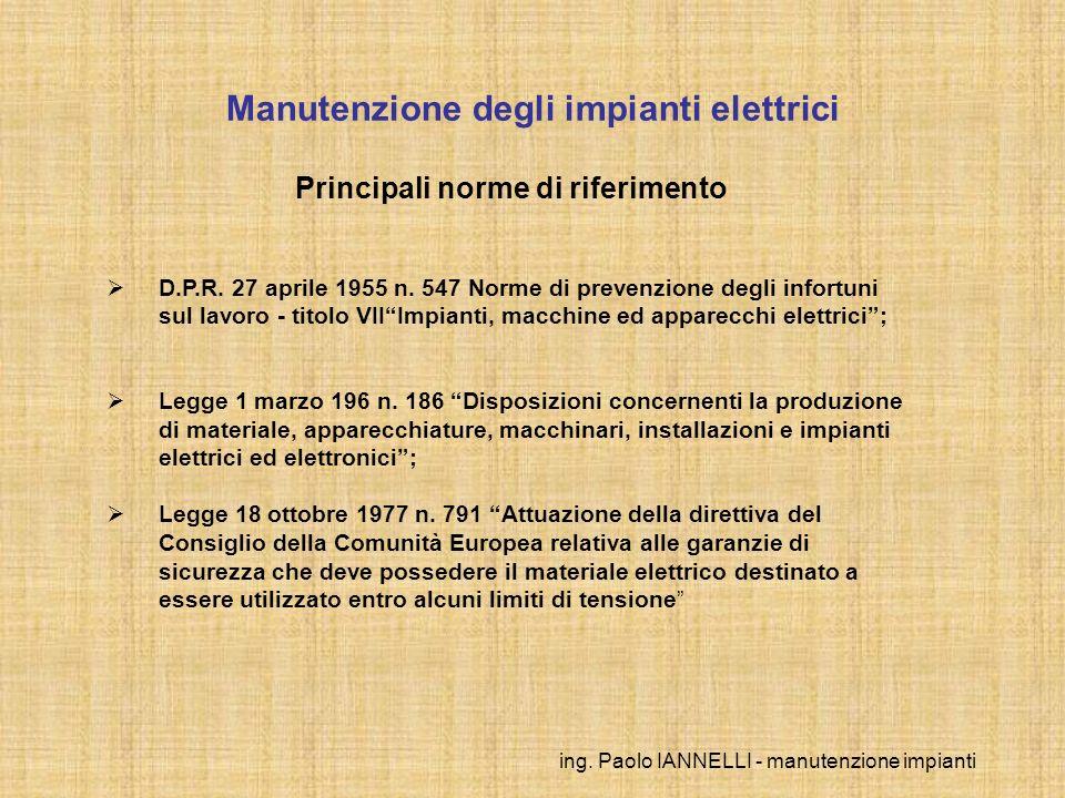 Manutenzione degli impianti elettrici