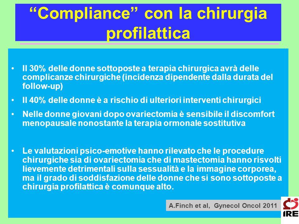 Compliance con la chirurgia profilattica