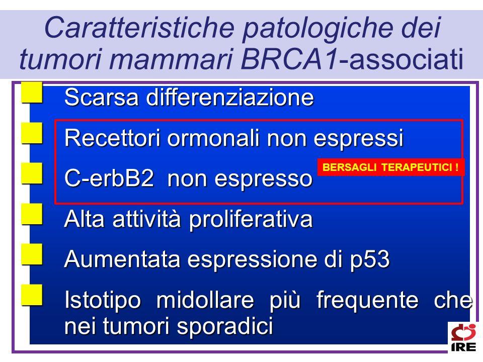Caratteristiche patologiche dei tumori mammari BRCA1-associati