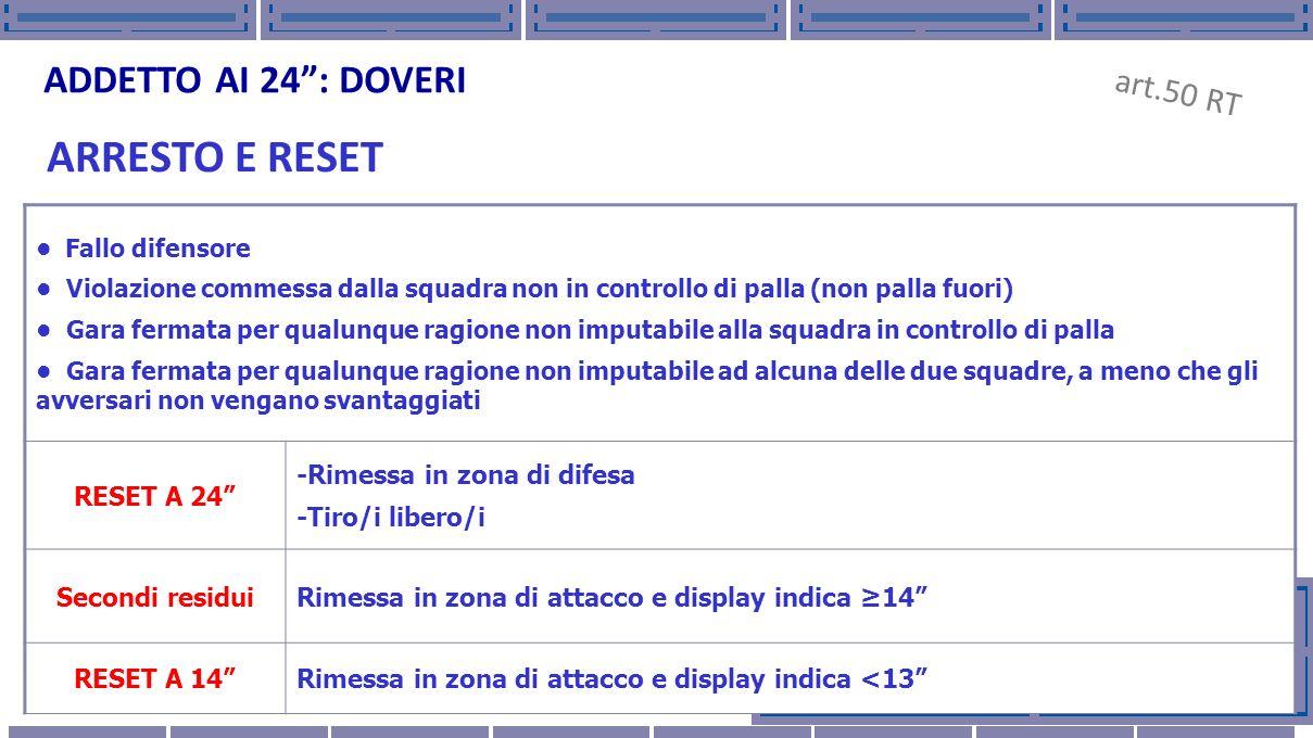 ARRESTO E RESET ADDETTO AI 24 : DOVERI art.50 RT RESET A 24