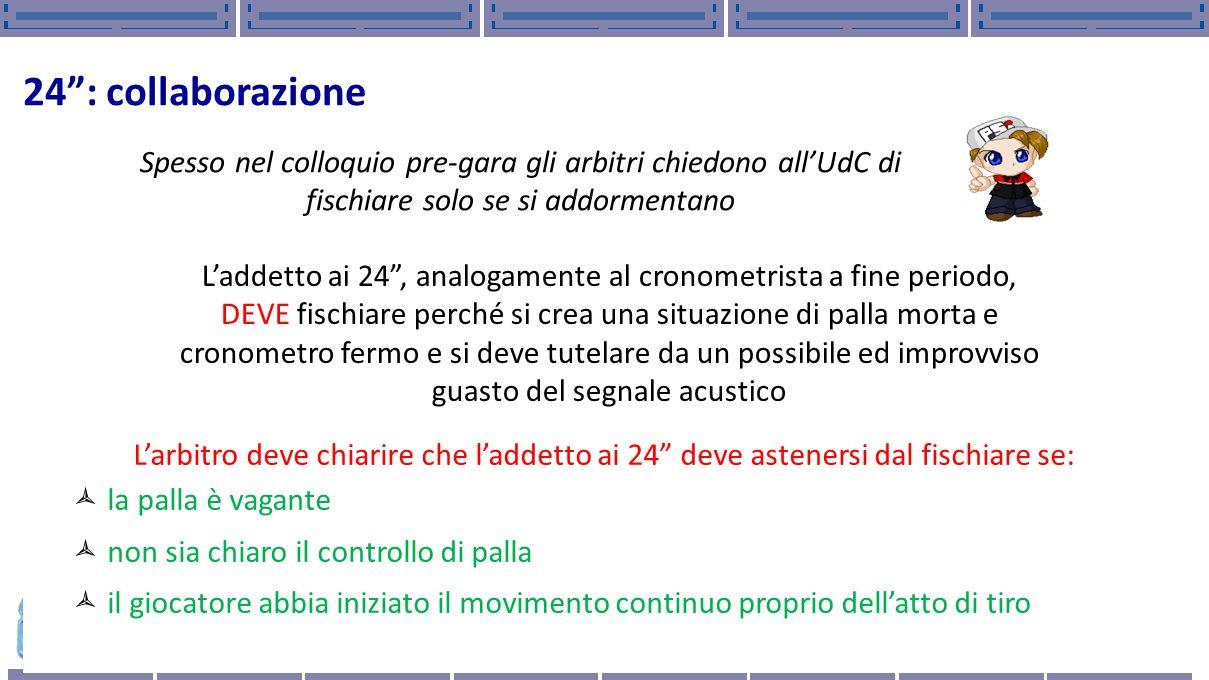 Titolo presentazione Titolo presentazione. 15/11/12. 15/11/12. 24 : collaborazione.