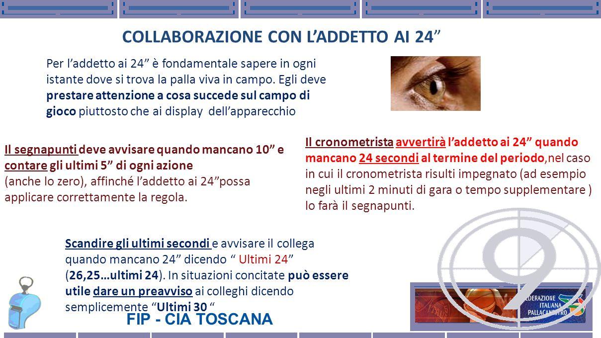 COLLABORAZIONE CON L'ADDETTO AI 24