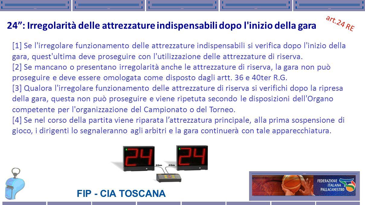 Titolo presentazione Titolo presentazione. 15/11/12. 15/11/12. 24 : Irregolarità delle attrezzature indispensabili dopo l inizio della gara.