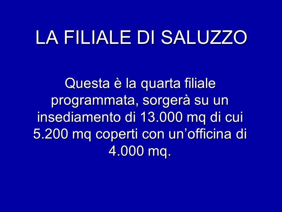 LA FILIALE DI SALUZZO