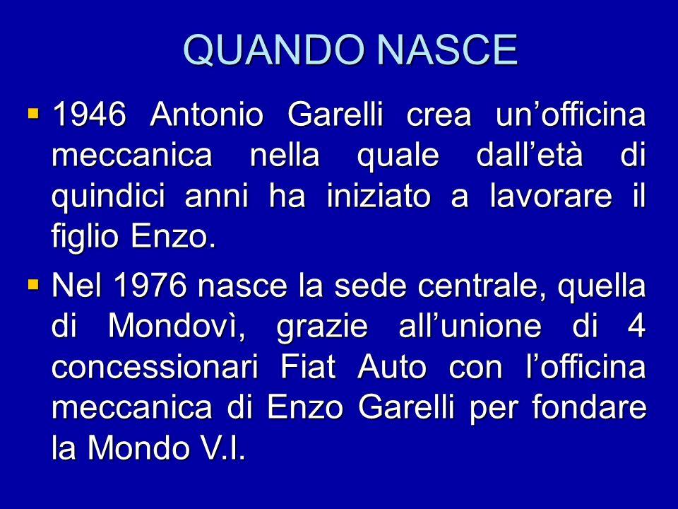 QUANDO NASCE 1946 Antonio Garelli crea un'officina meccanica nella quale dall'età di quindici anni ha iniziato a lavorare il figlio Enzo.