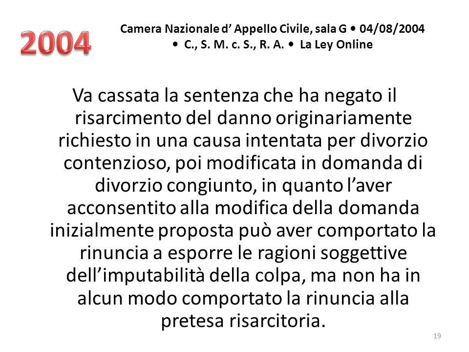 2004 Camera Nazionale d' Appello Civile, sala G • 04/08/2004 • C., S. M. c. S., R. A. • La Ley Online.