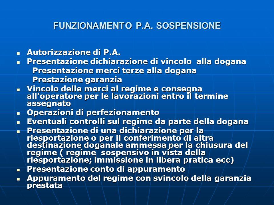 FUNZIONAMENTO P.A. SOSPENSIONE
