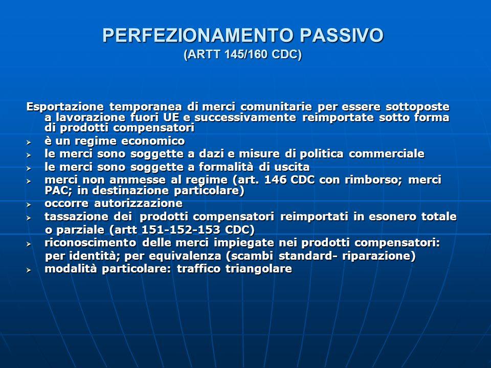 PERFEZIONAMENTO PASSIVO (ARTT 145/160 CDC)