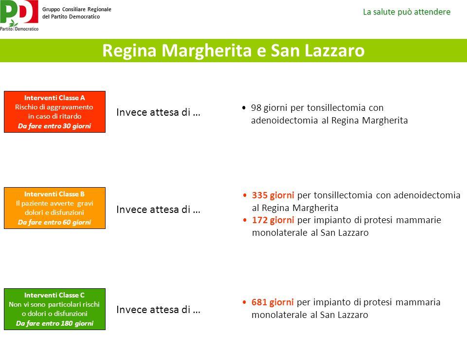 Regina Margherita e San Lazzaro