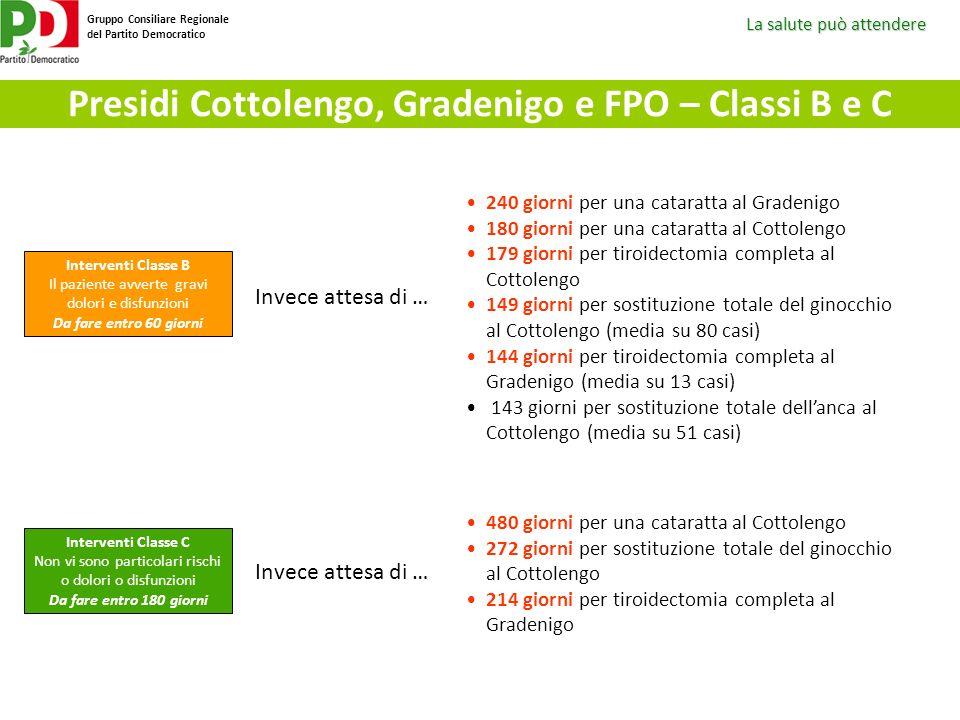 Presidi Cottolengo, Gradenigo e FPO – Classi B e C