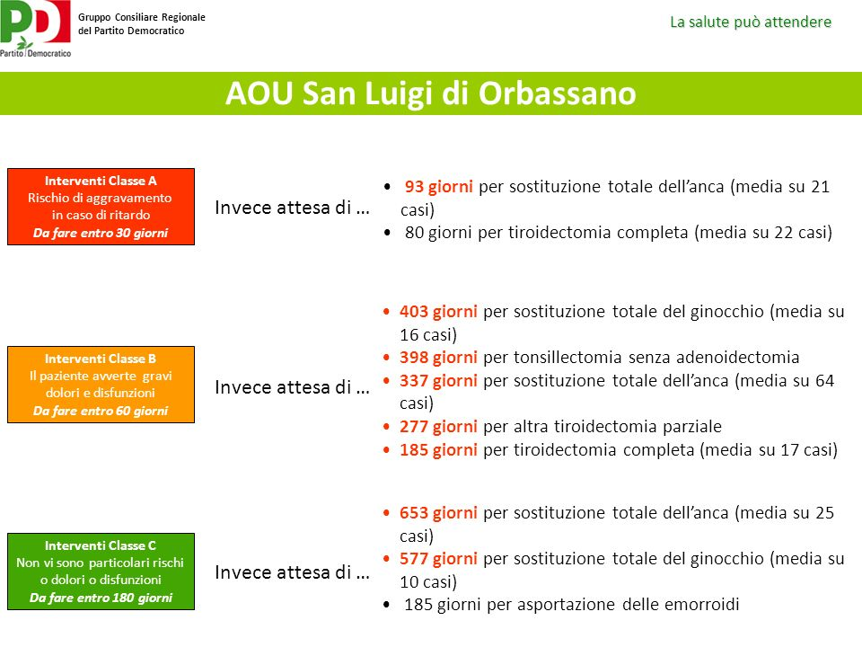 AOU San Luigi di Orbassano