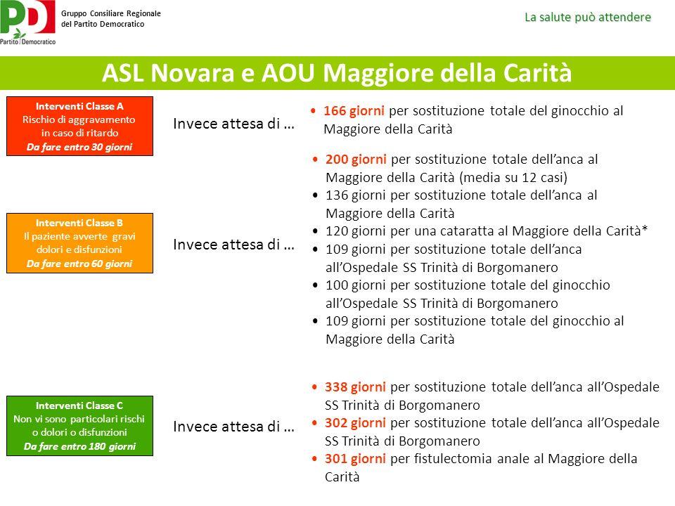 ASL Novara e AOU Maggiore della Carità