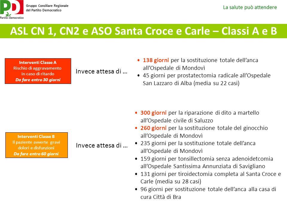 ASL CN 1, CN2 e ASO Santa Croce e Carle – Classi A e B