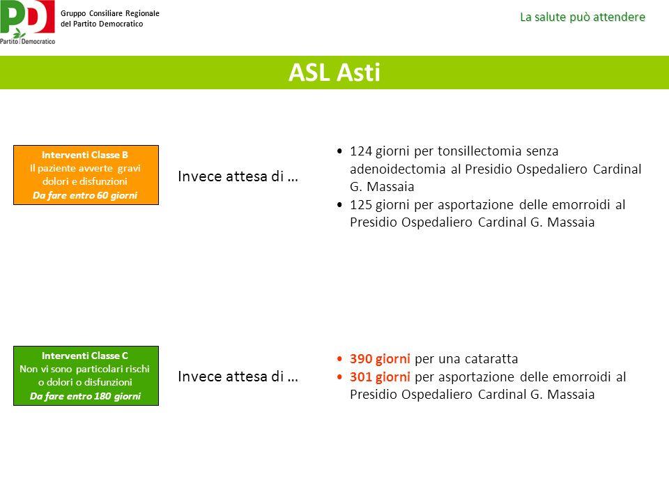 ASL Asti Invece attesa di … Invece attesa di …