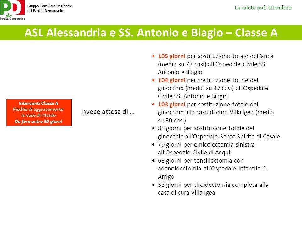 ASL Alessandria e SS. Antonio e Biagio – Classe A