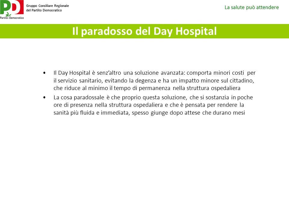Il paradosso del Day Hospital