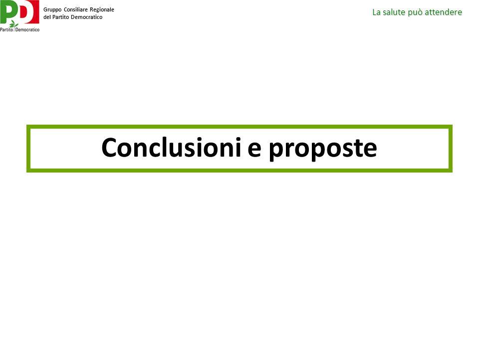 Conclusioni e proposte