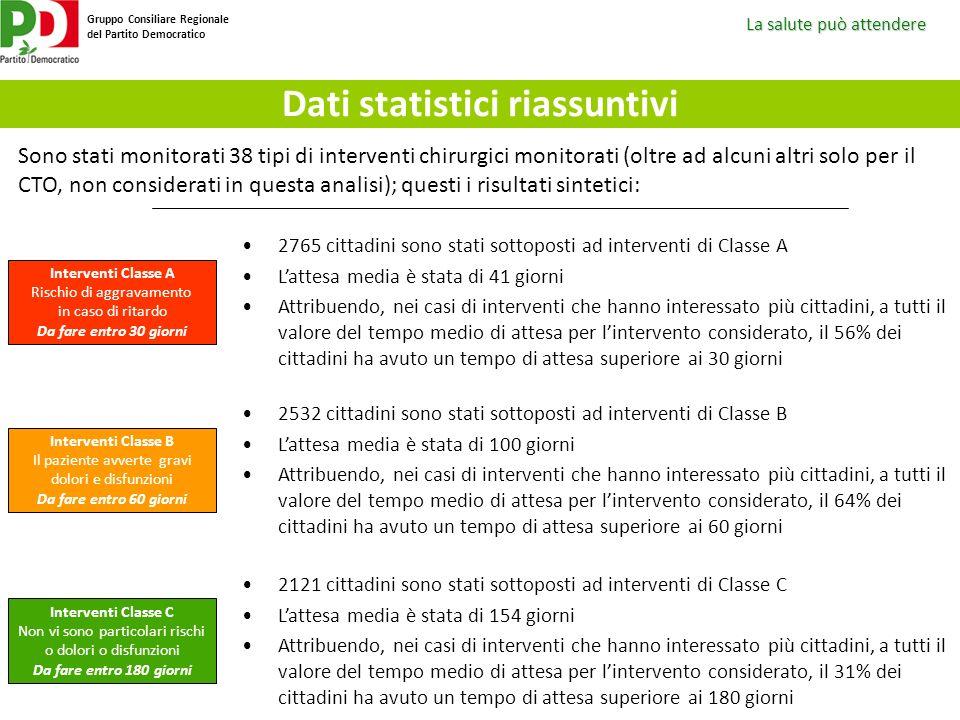 Dati statistici riassuntivi