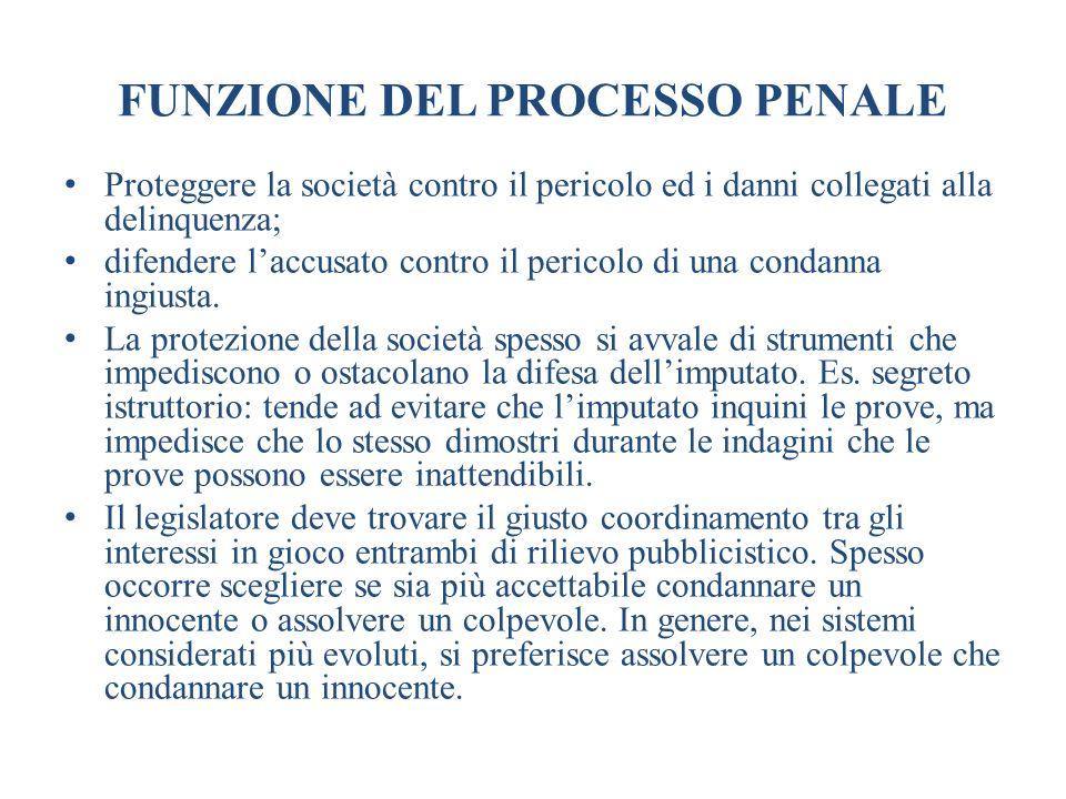 FUNZIONE DEL PROCESSO PENALE