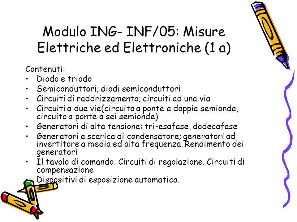 Modulo ING- INF/05: Misure Elettriche ed Elettroniche (1 a)