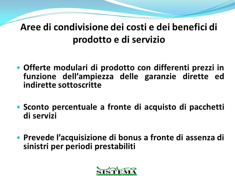 Aree di condivisione dei costi e dei benefici di prodotto e di servizio
