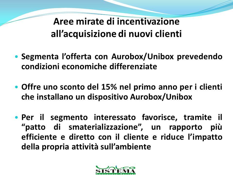 Aree mirate di incentivazione all'acquisizione di nuovi clienti