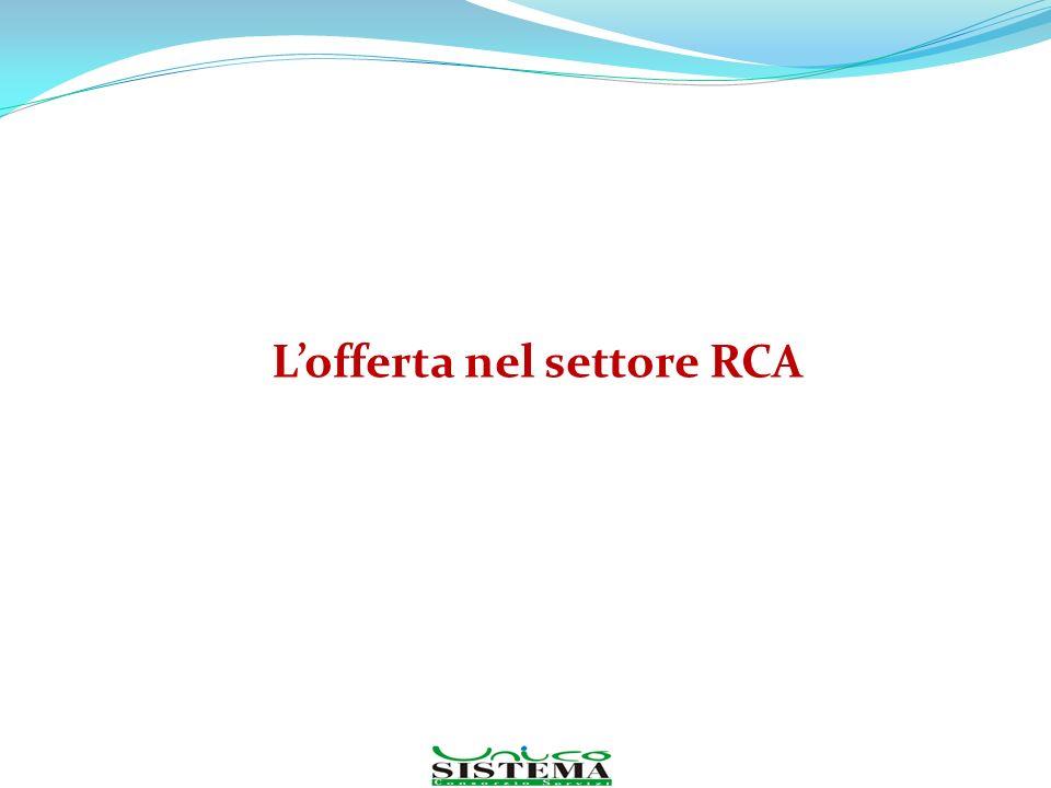 L'offerta nel settore RCA