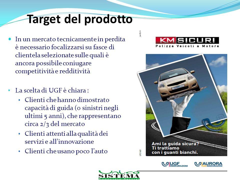 Target del prodotto