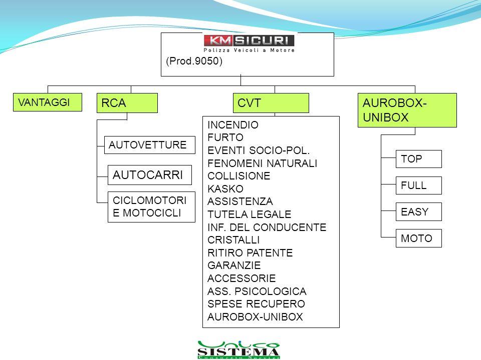 RCA CVT AUROBOX-UNIBOX AUTOCARRI (Prod.9050) VANTAGGI INCENDIO FURTO