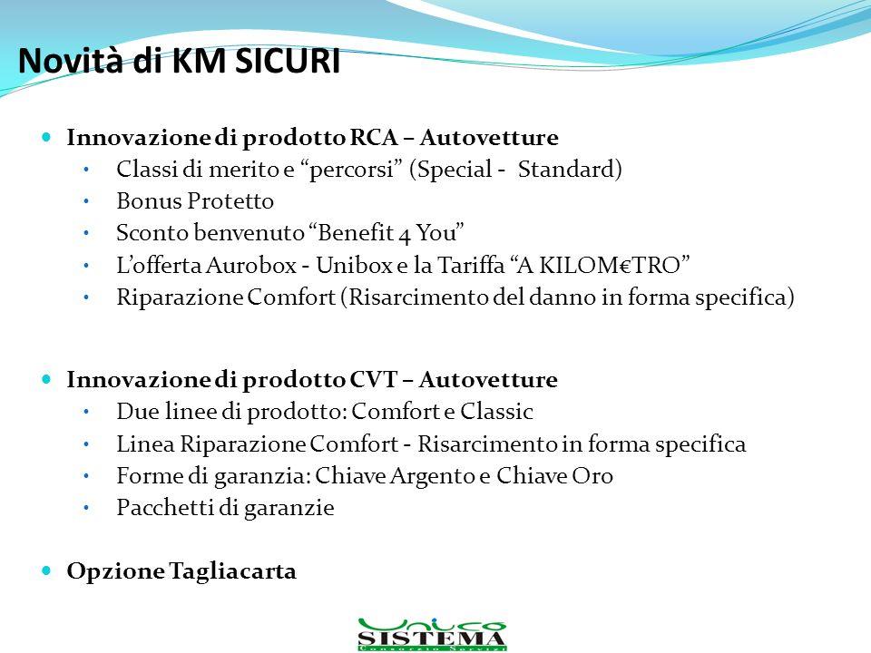 Novità di KM SICURI Innovazione di prodotto RCA – Autovetture