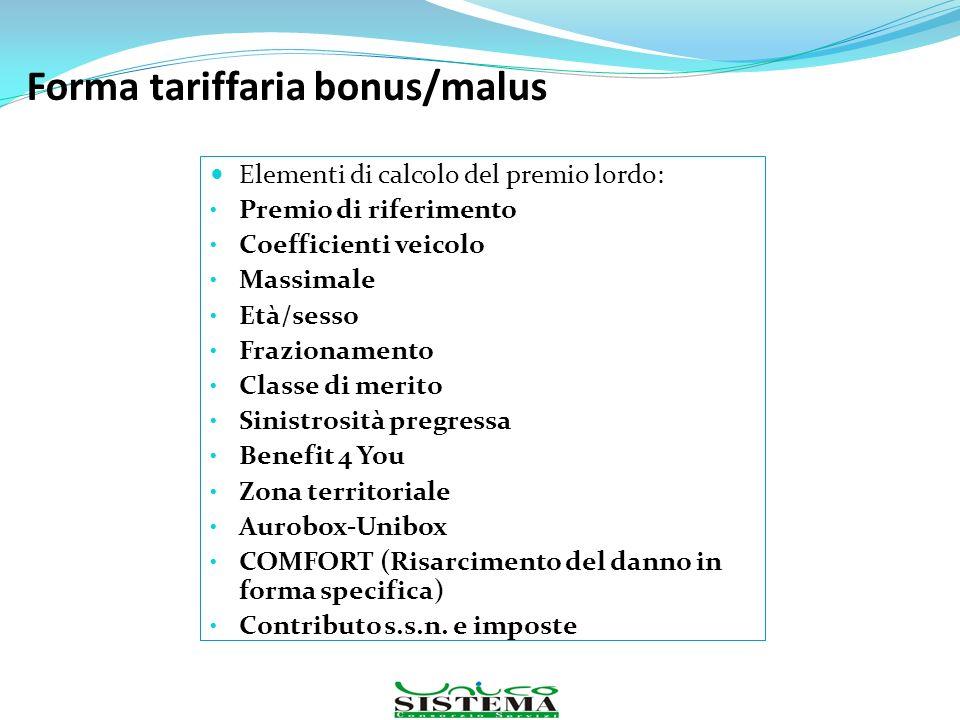Forma tariffaria bonus/malus