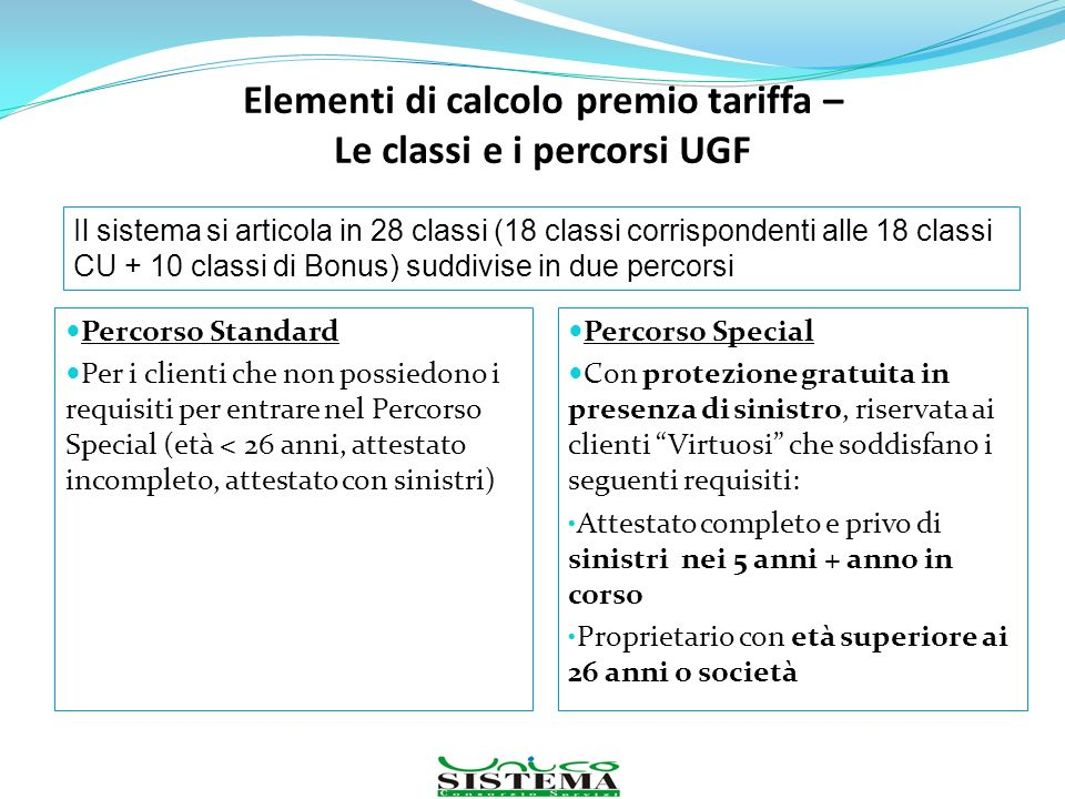 Elementi di calcolo premio tariffa – Le classi e i percorsi UGF