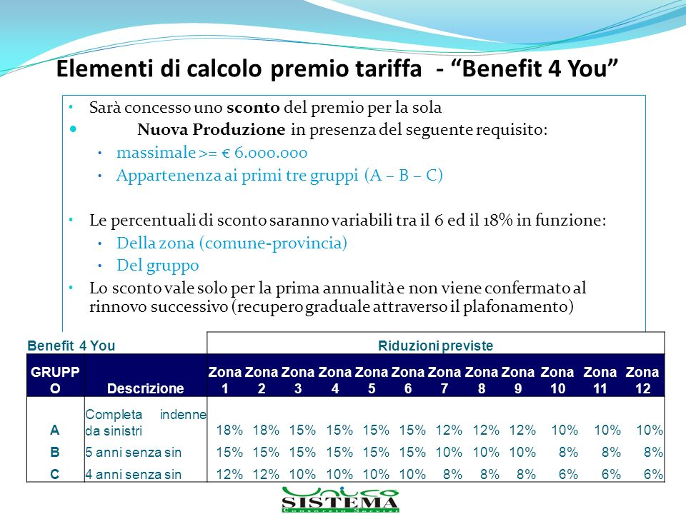 Elementi di calcolo premio tariffa - Benefit 4 You