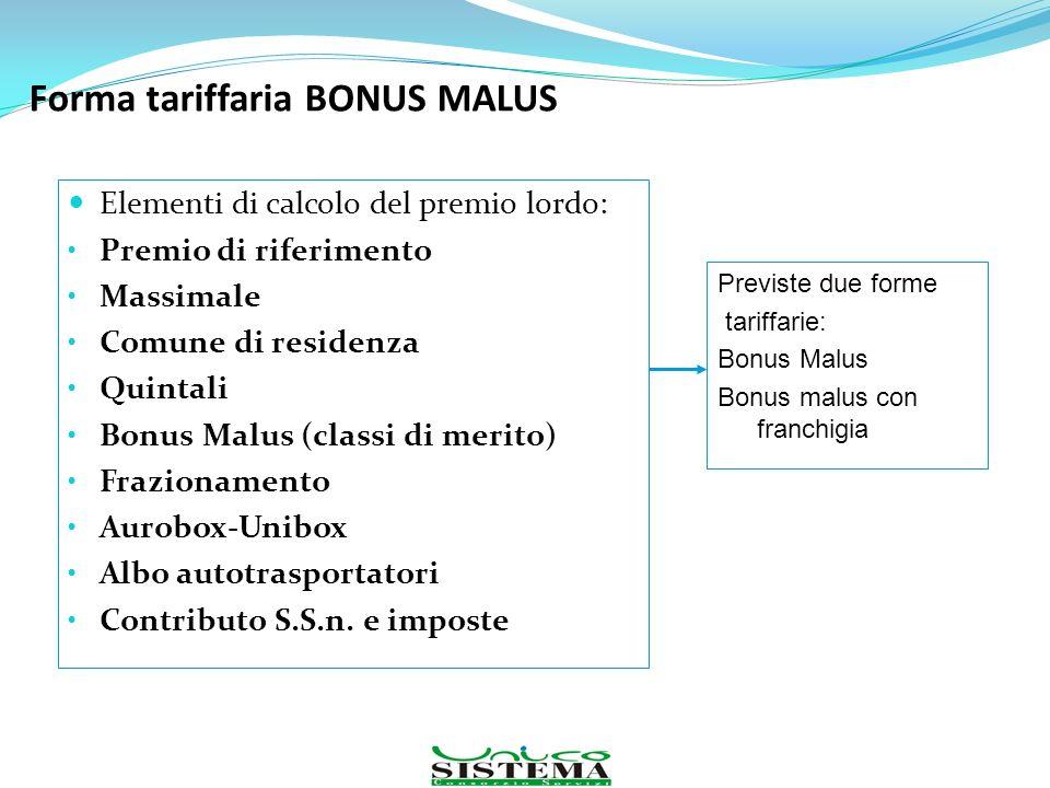 Forma tariffaria BONUS MALUS