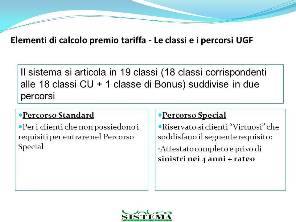 Elementi di calcolo premio tariffa - Le classi e i percorsi UGF