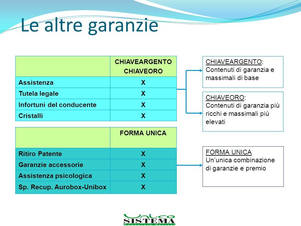Le altre garanzie CHIAVEARGENTO CHIAVEORO Assistenza X Tutela legale