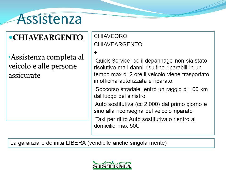 Assistenza CHIAVEARGENTO