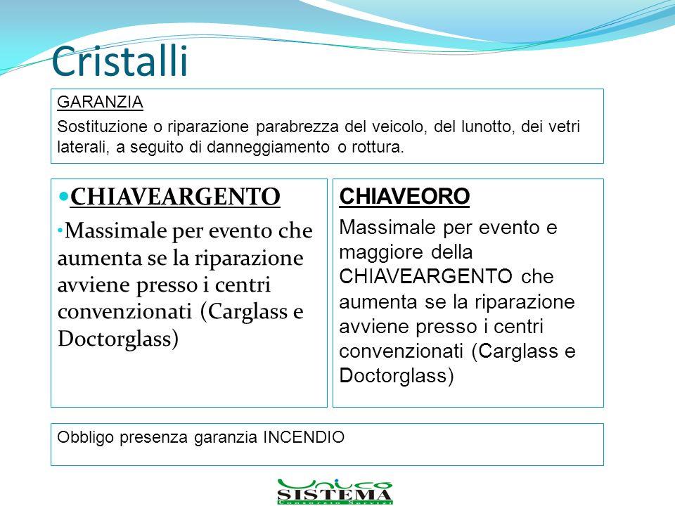 Cristalli CHIAVEARGENTO CHIAVEORO