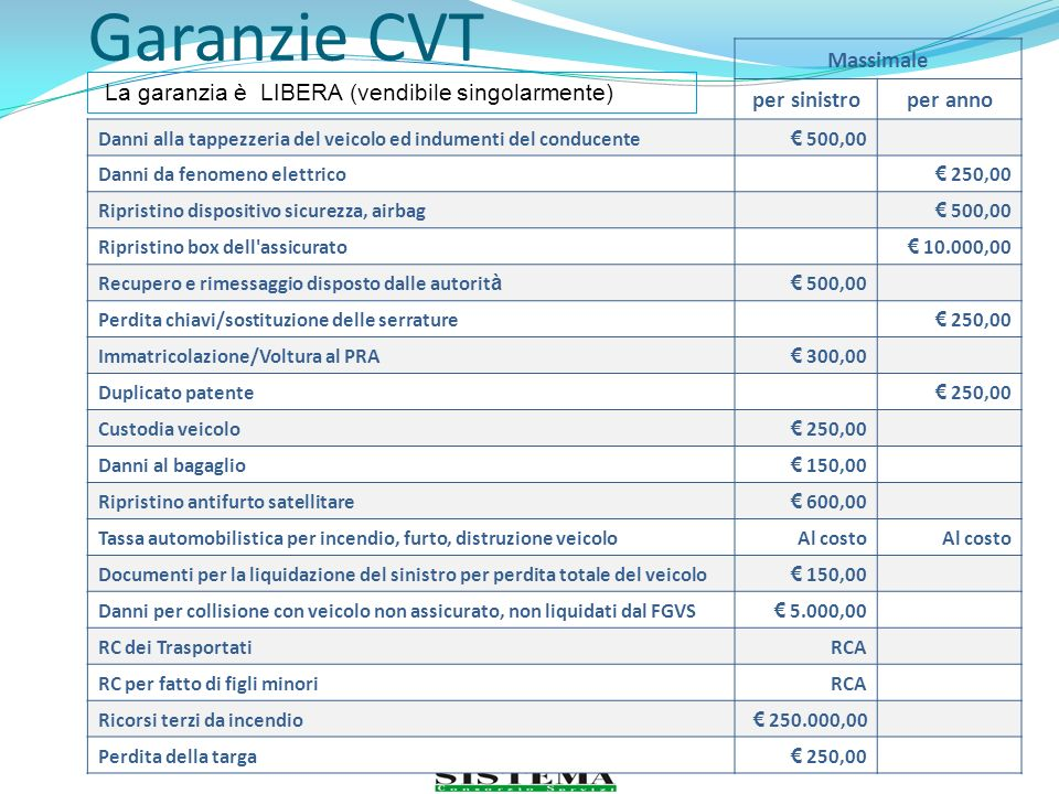 Garanzie CVT Massimale per sinistro per anno