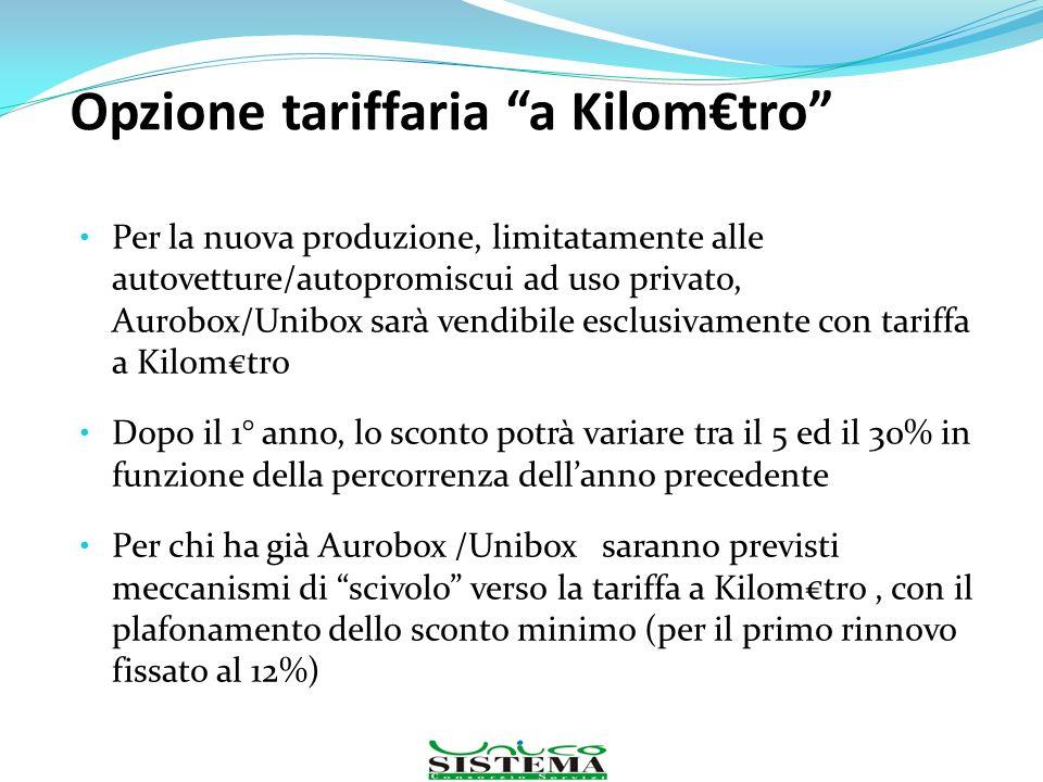 Opzione tariffaria a Kilom€tro