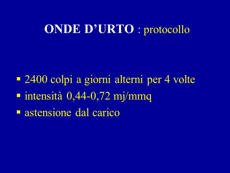 ONDE D'URTO : protocollo