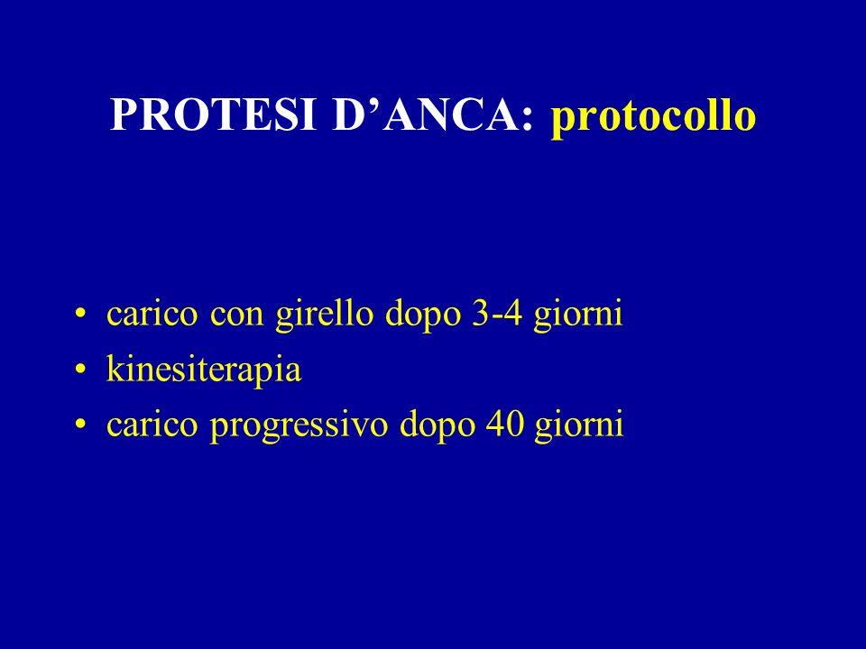 PROTESI D'ANCA: protocollo