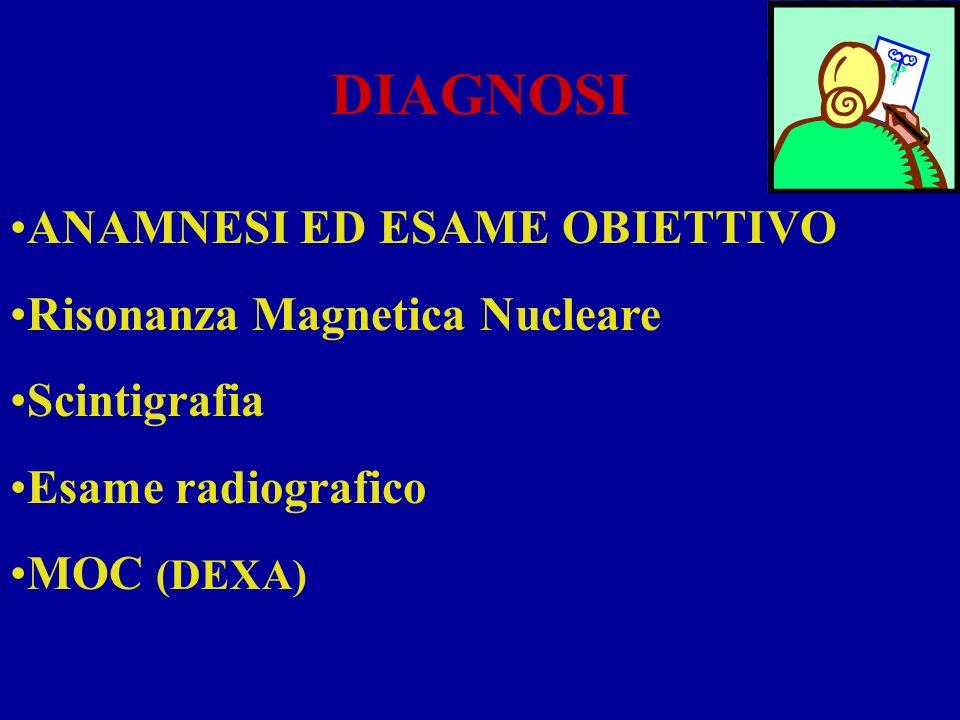 DIAGNOSI ANAMNESI ED ESAME OBIETTIVO Risonanza Magnetica Nucleare