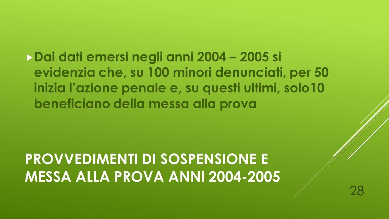 Provvedimenti di sospensione e messa alla prova anni 2004-2005