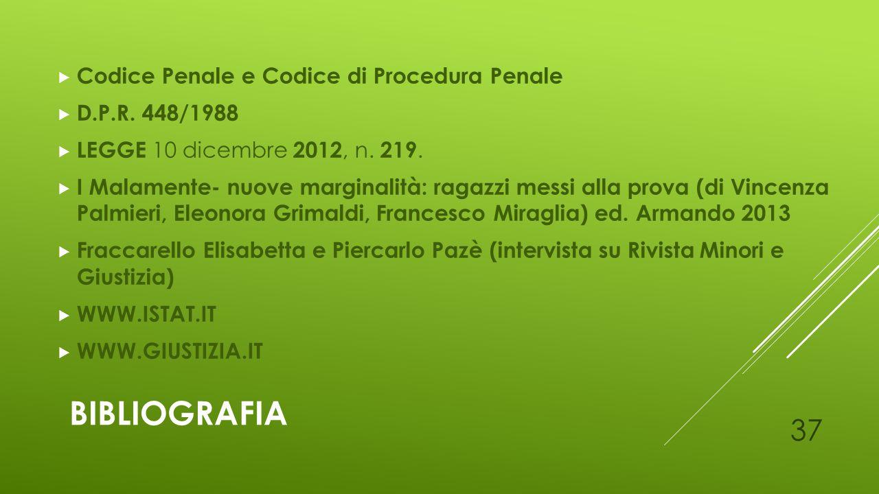 Bibliografia Codice Penale e Codice di Procedura Penale