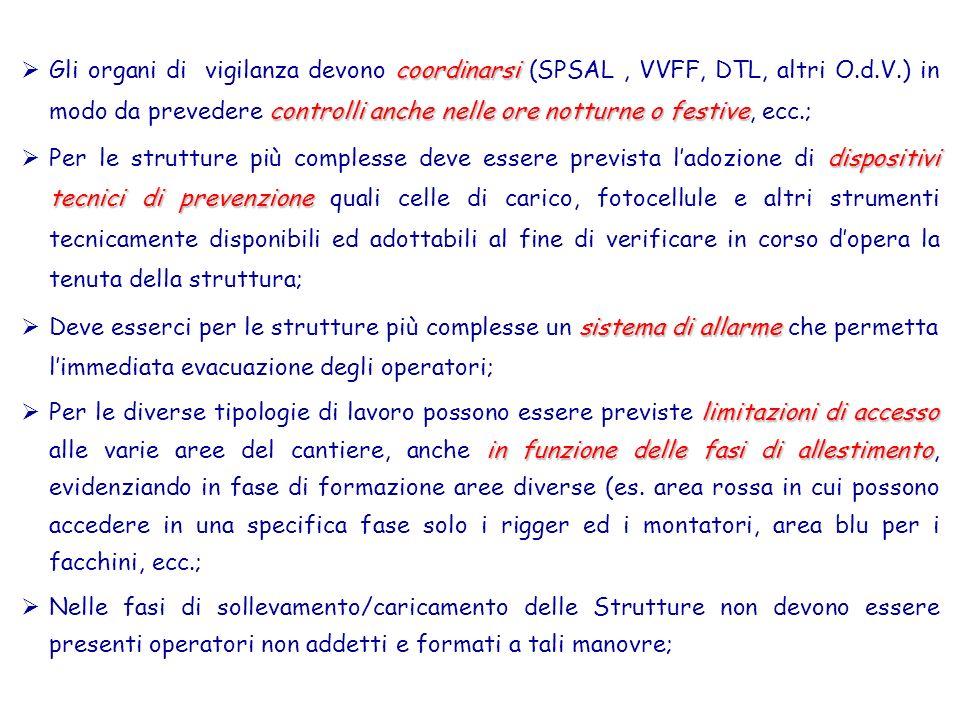 Gli organi di vigilanza devono coordinarsi (SPSAL , VVFF, DTL, altri O